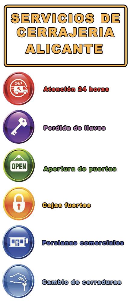 empresa de cerrajeria en Alicante